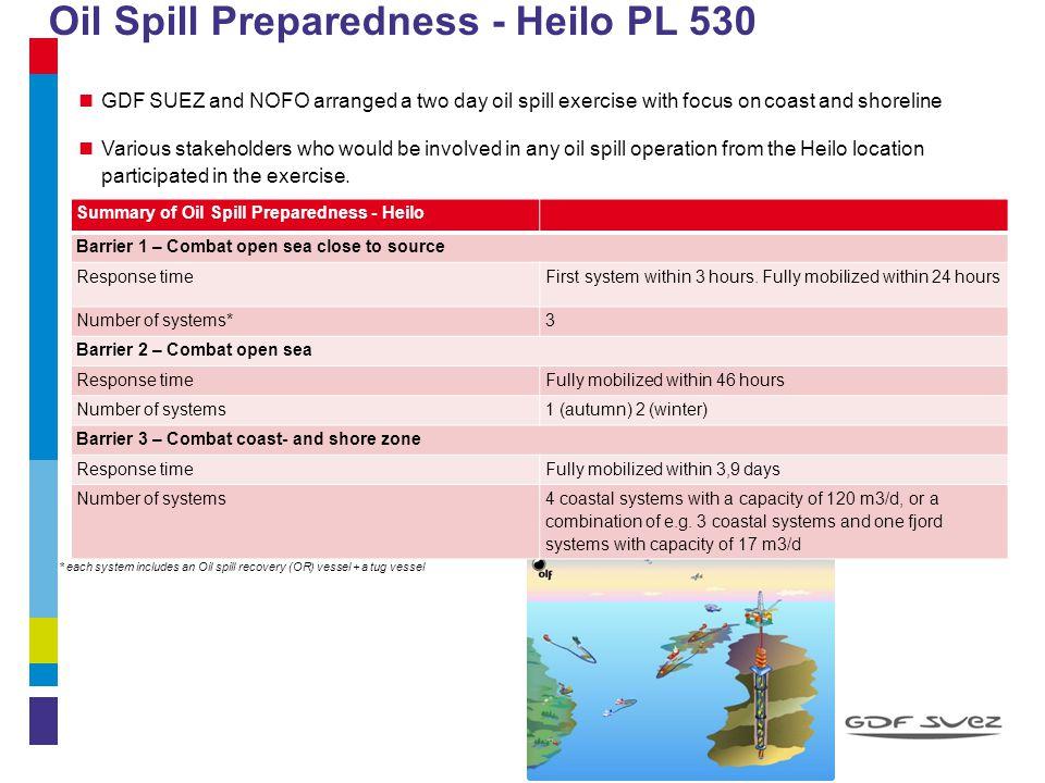 Oil Spill Preparedness - Heilo PL 530