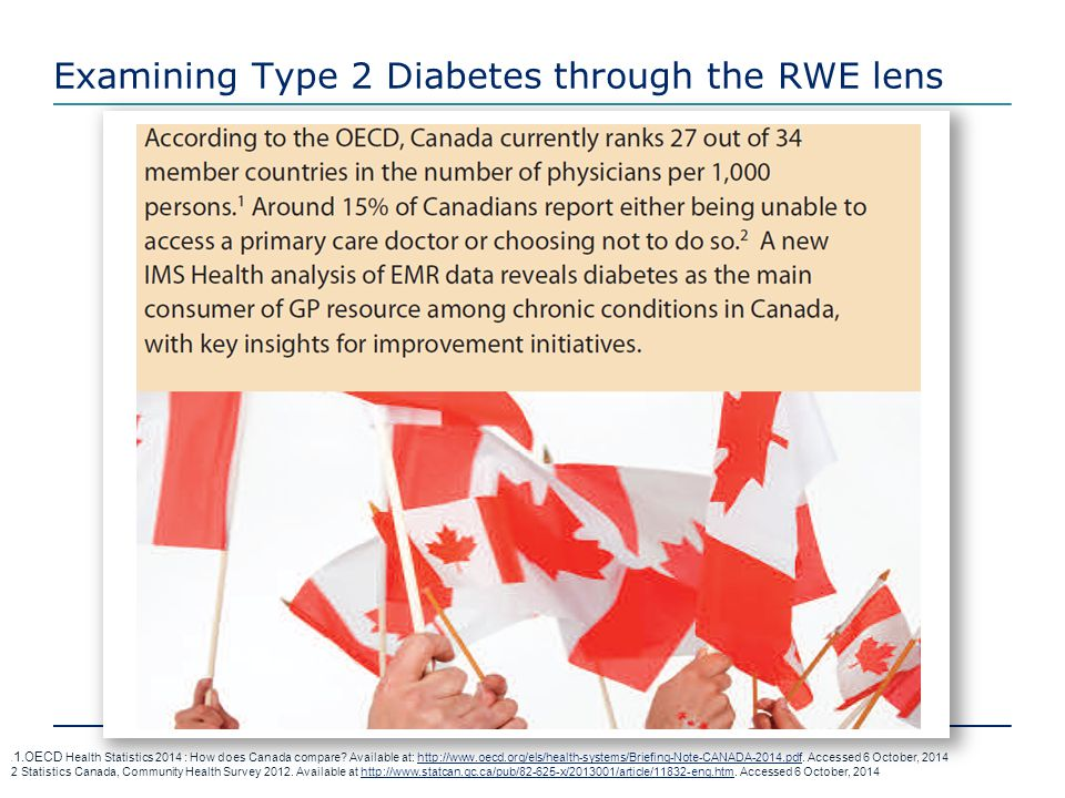 Examining Type 2 Diabetes through the RWE lens