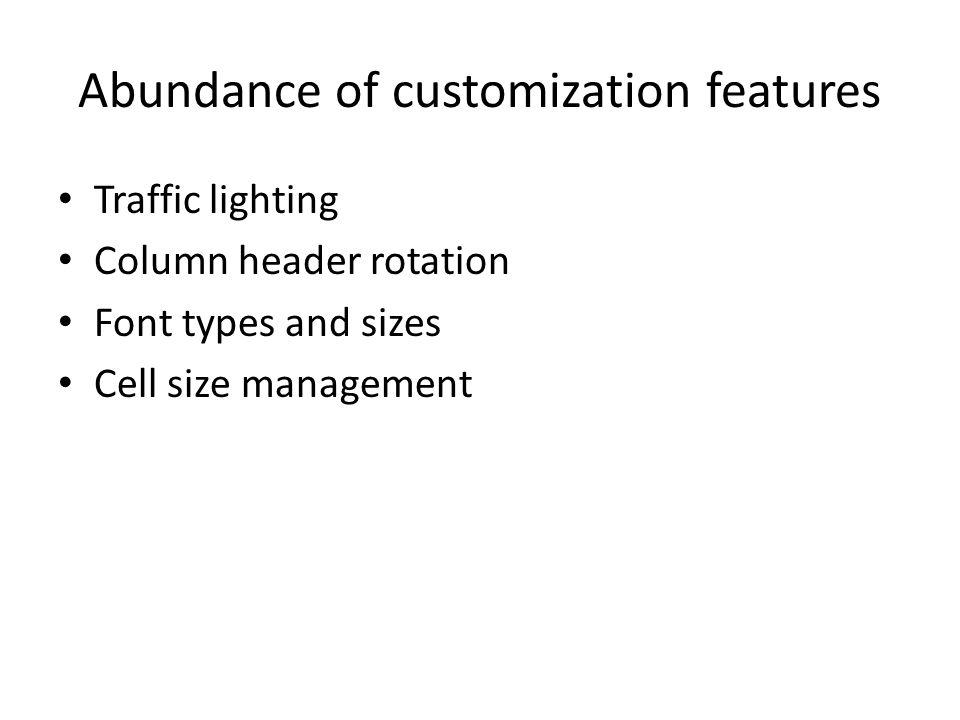 Abundance of customization features