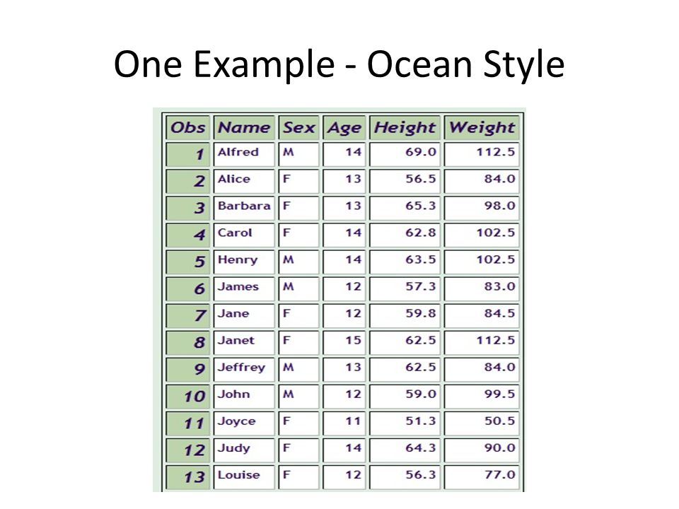 One Example - Ocean Style