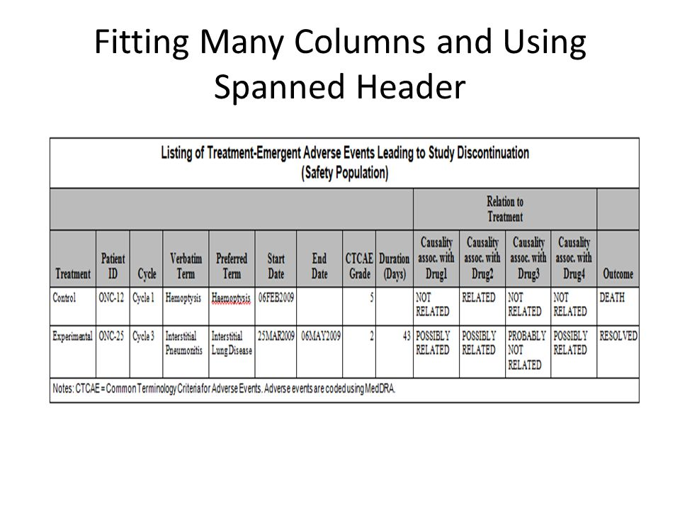 Fitting Many Columns and Using Spanned Header