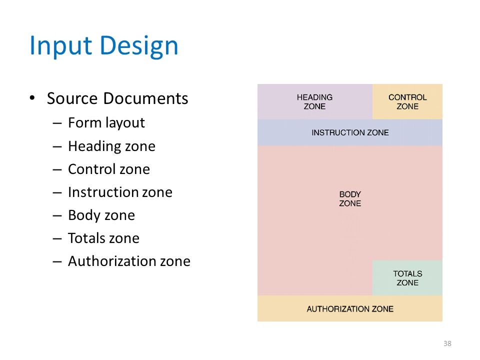 Input Design Source Documents Form layout Heading zone Control zone