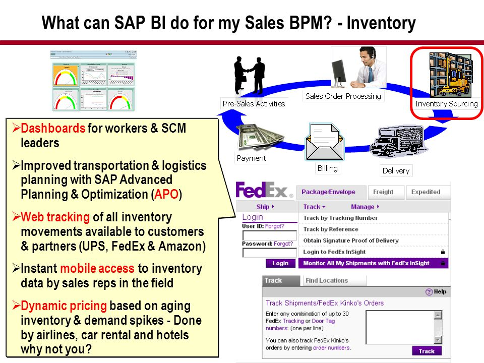What can SAP BI do for my Sales BPM - Inventory