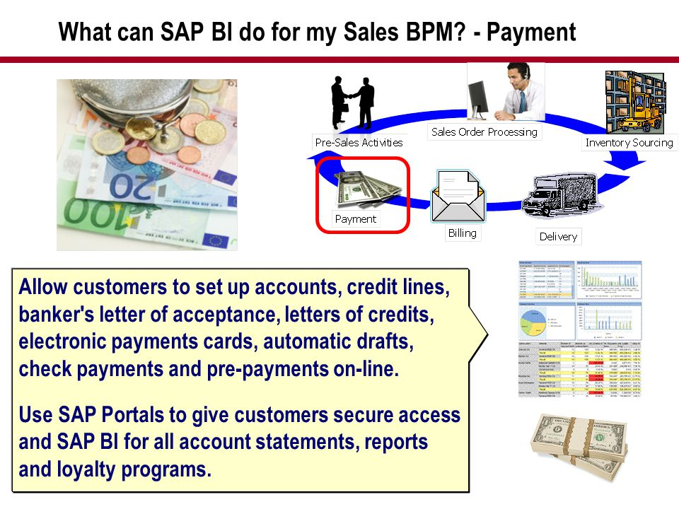 What can SAP BI do for my Sales BPM - Payment