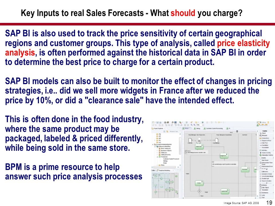 Key Inputs to real Sales Forecasts - What should you charge