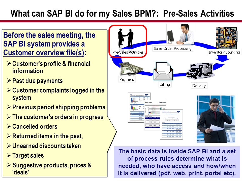 Sales deals in sap - Pillows 2 coupon