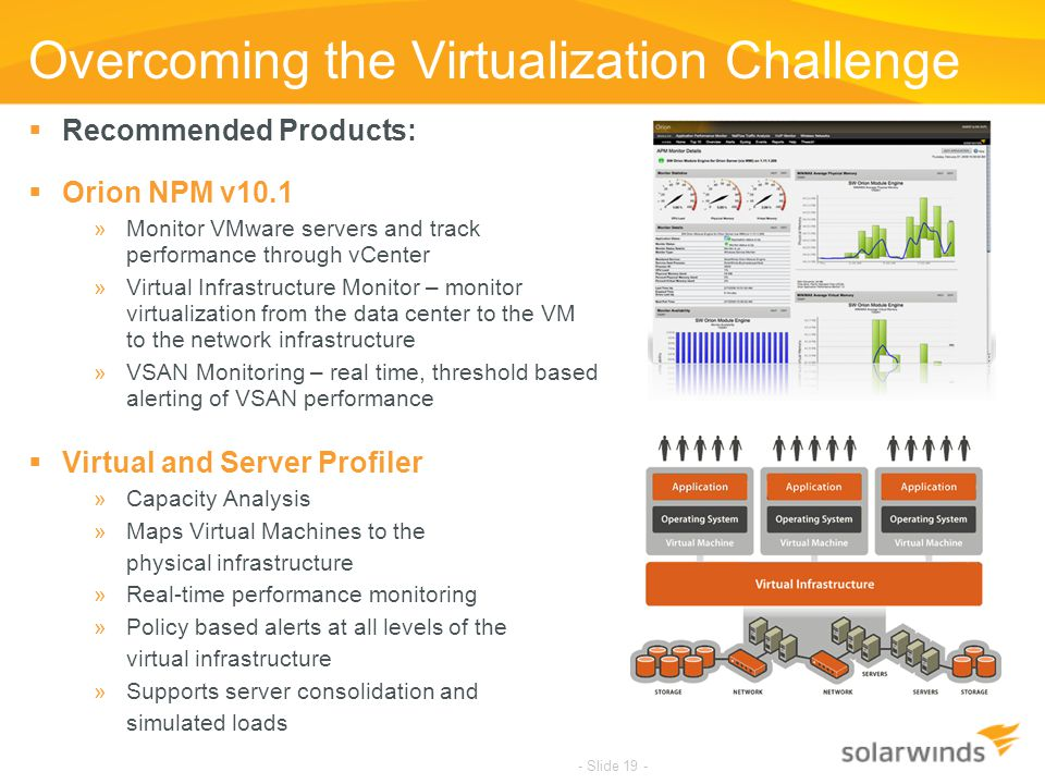 Overcoming the Virtualization Challenge