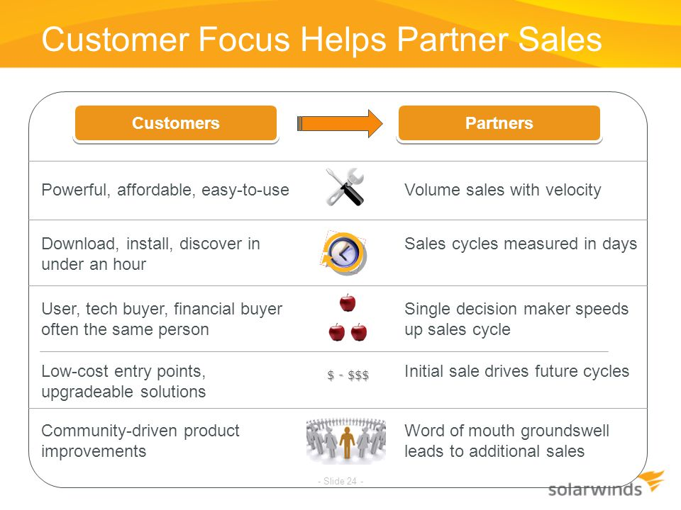 Customer Focus Helps Partner Sales