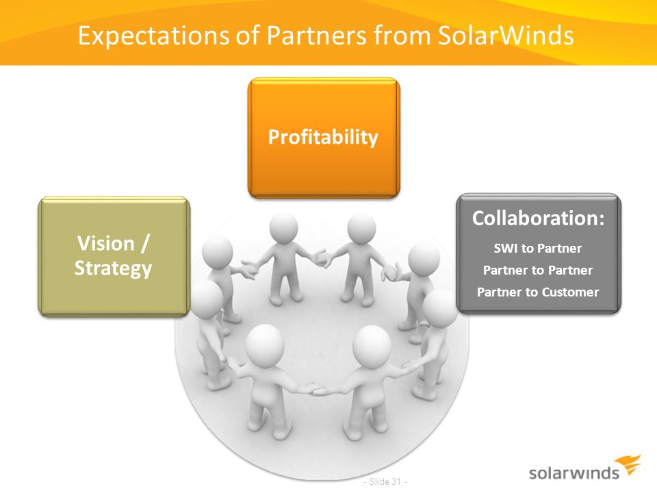 Expectations of Partners from SolarWinds