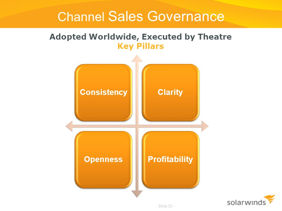 Channel Sales Governance