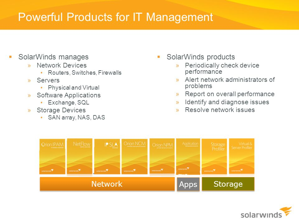 Powerful Products for IT Management