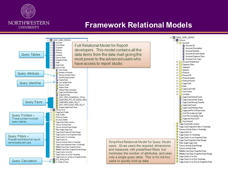 Framework Relational Models