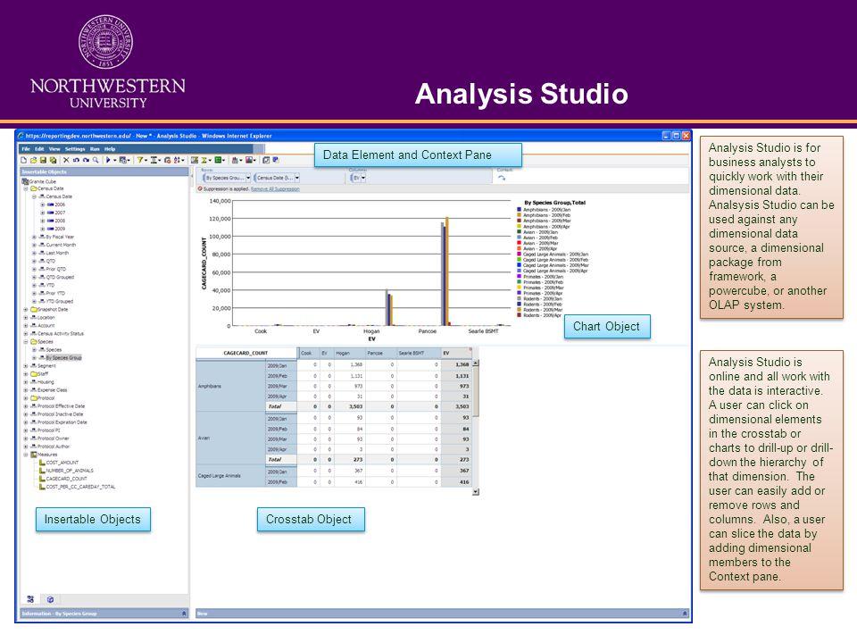 Analysis Studio
