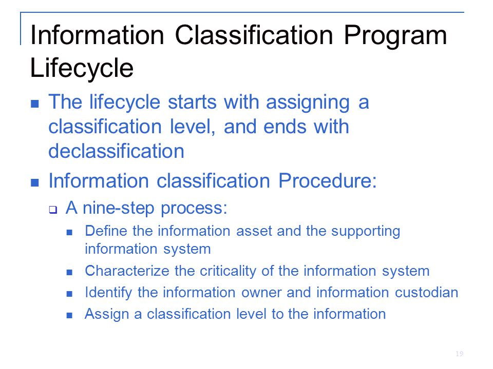 Information Classification Program Lifecycle