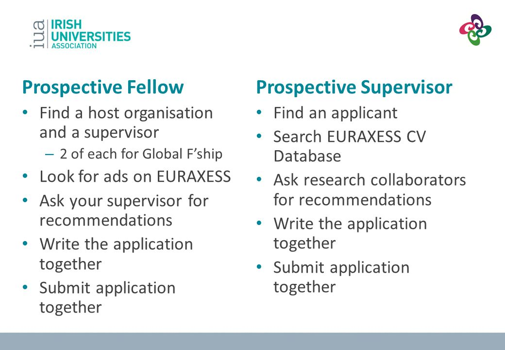 Prospective Supervisor