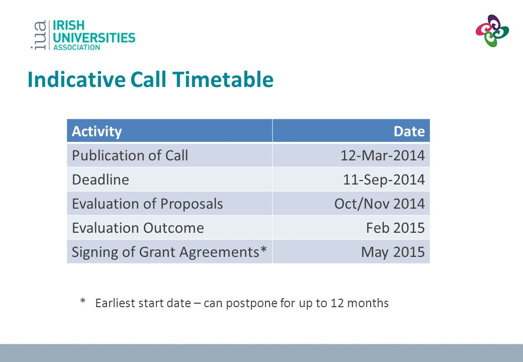 Indicative Call Timetable