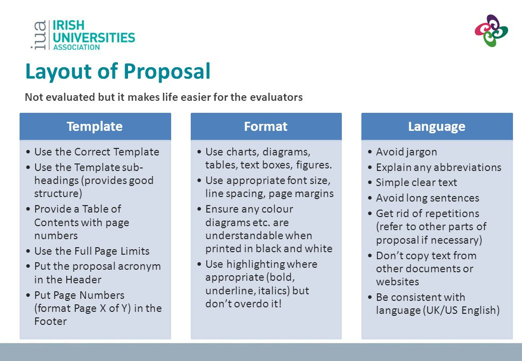 Layout of Proposal Template Format Language