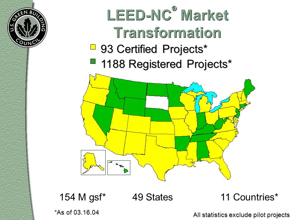 LEED-NC® Market Transformation