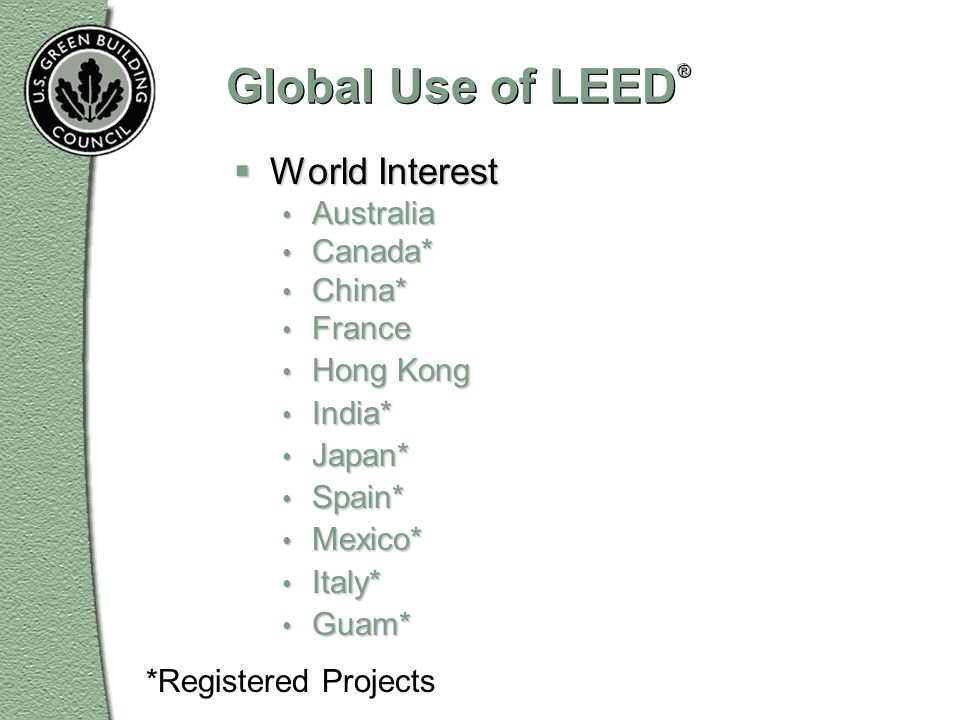 Global Use of LEED® World Interest Australia Canada* China* France
