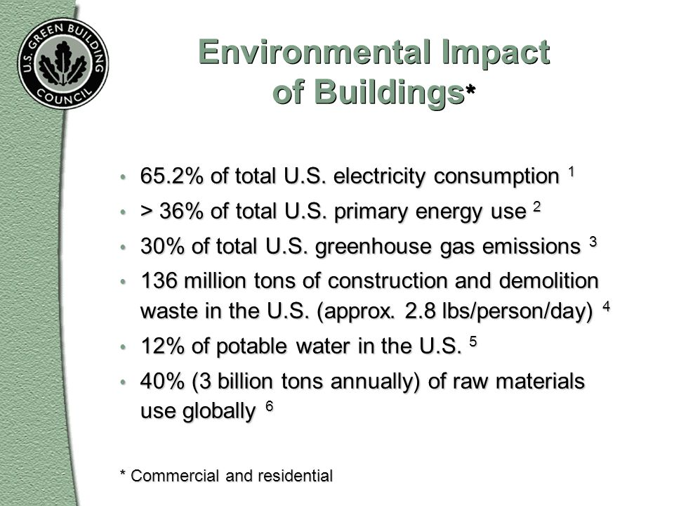 Environmental Impact of Buildings*