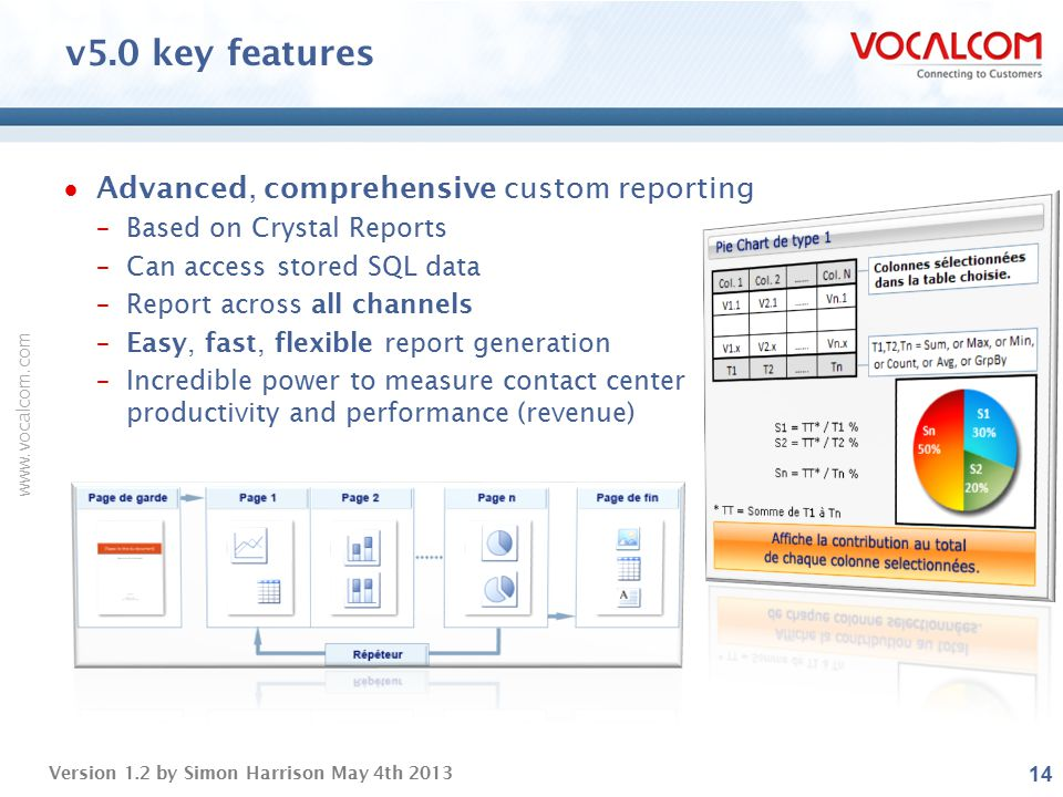 v5.0 key features Advanced, comprehensive custom reporting