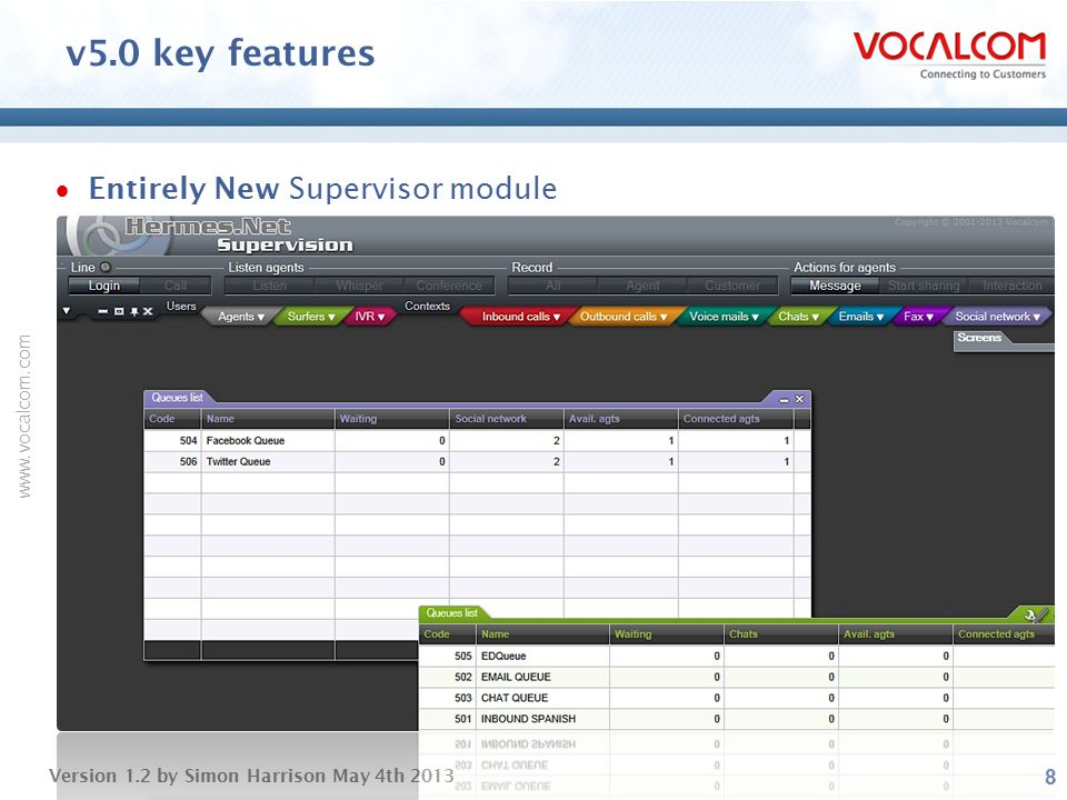 v5.0 key features Entirely New Supervisor module