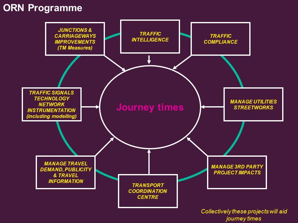ORN Programme Journey times
