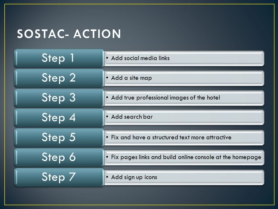 SOSTAC- ACTION Step 1 Add social media links Step 2 Add a site map