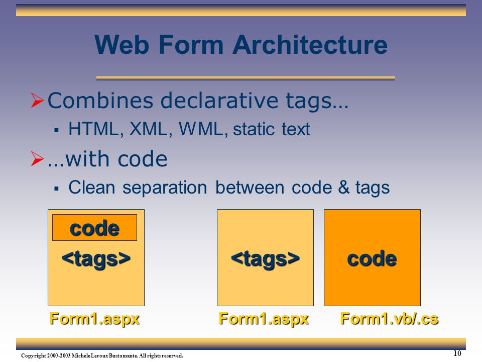 Web Form Architecture Combines declarative tags… …with code