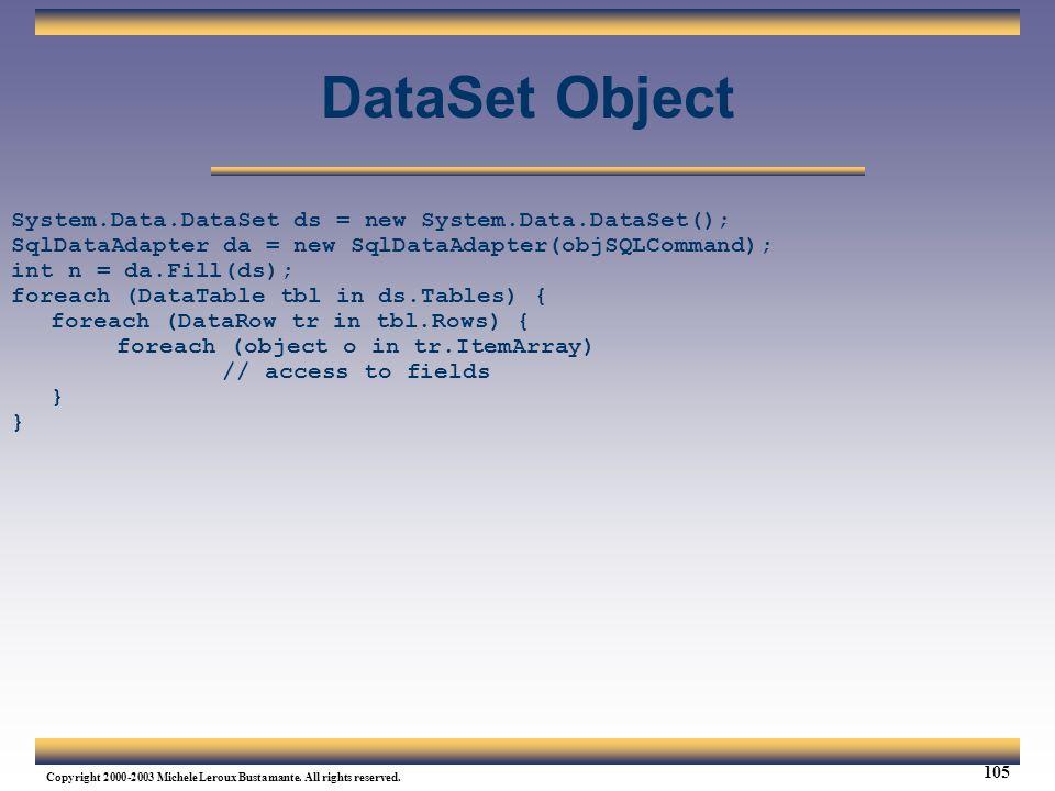 DataSet Object System.Data.DataSet ds = new System.Data.DataSet();