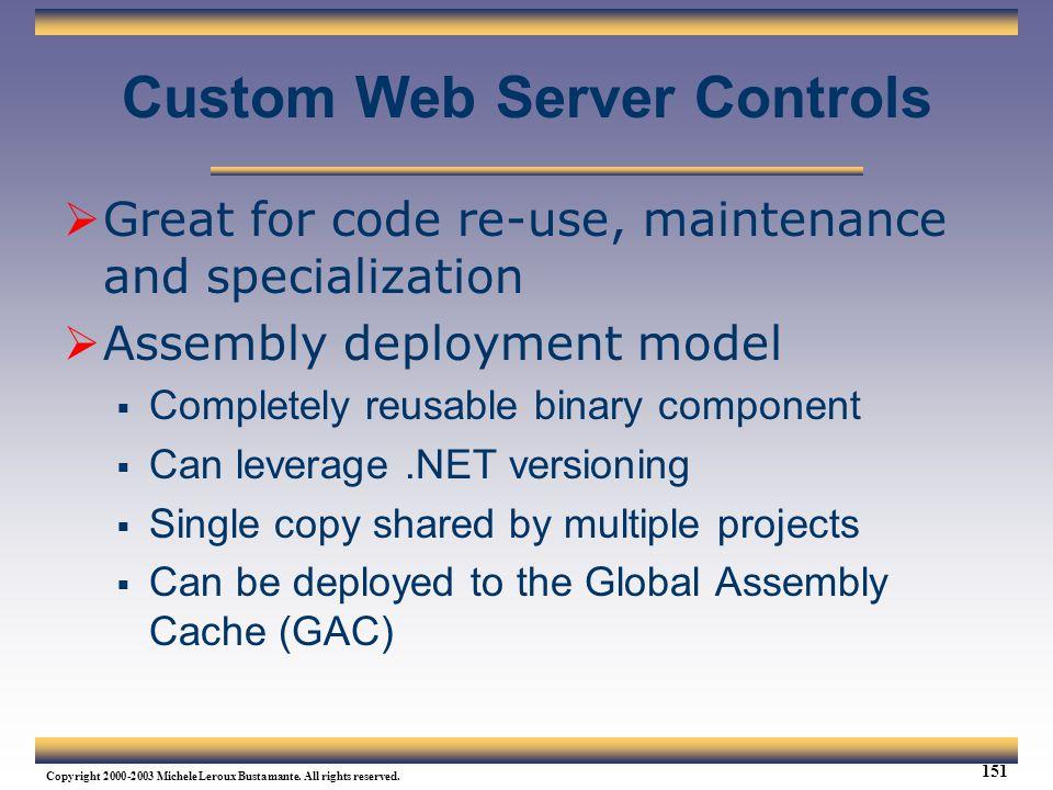 Custom Web Server Controls