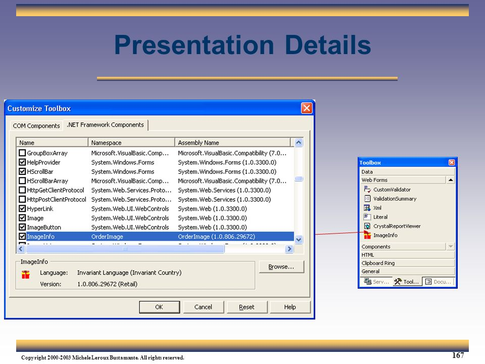 Presentation Details Copyright 2000-2003 Michele Leroux Bustamante. All rights reserved.