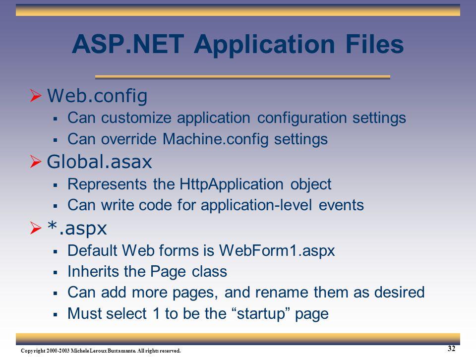 ASP.NET Application Files