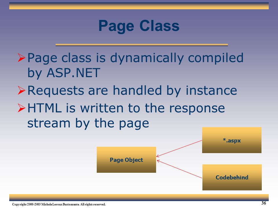 Page Class Page class is dynamically compiled by ASP.NET