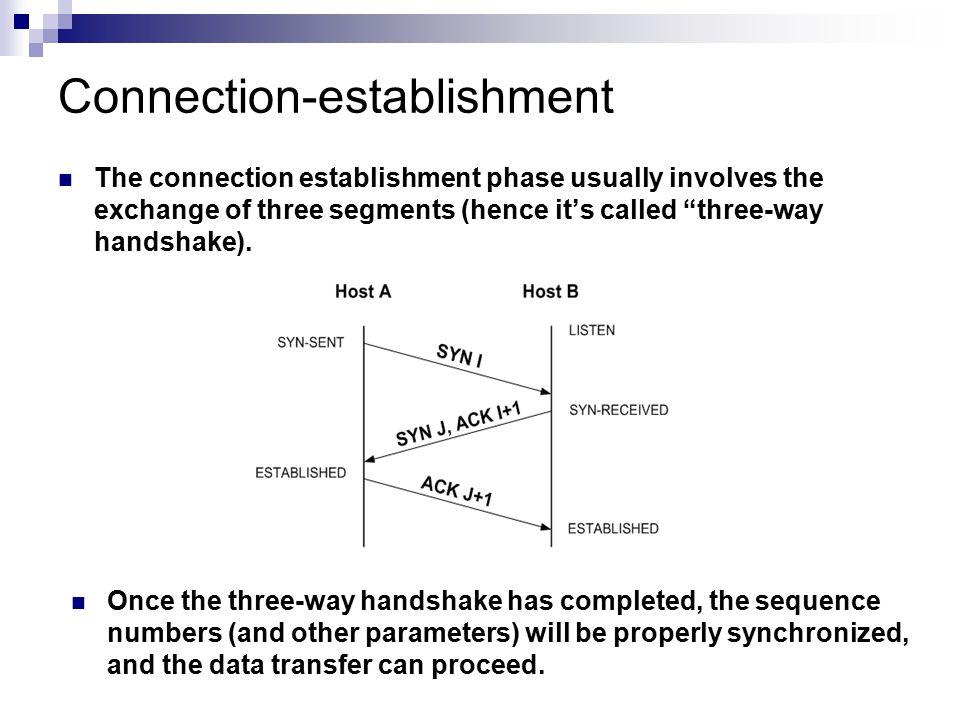 Connection-establishment