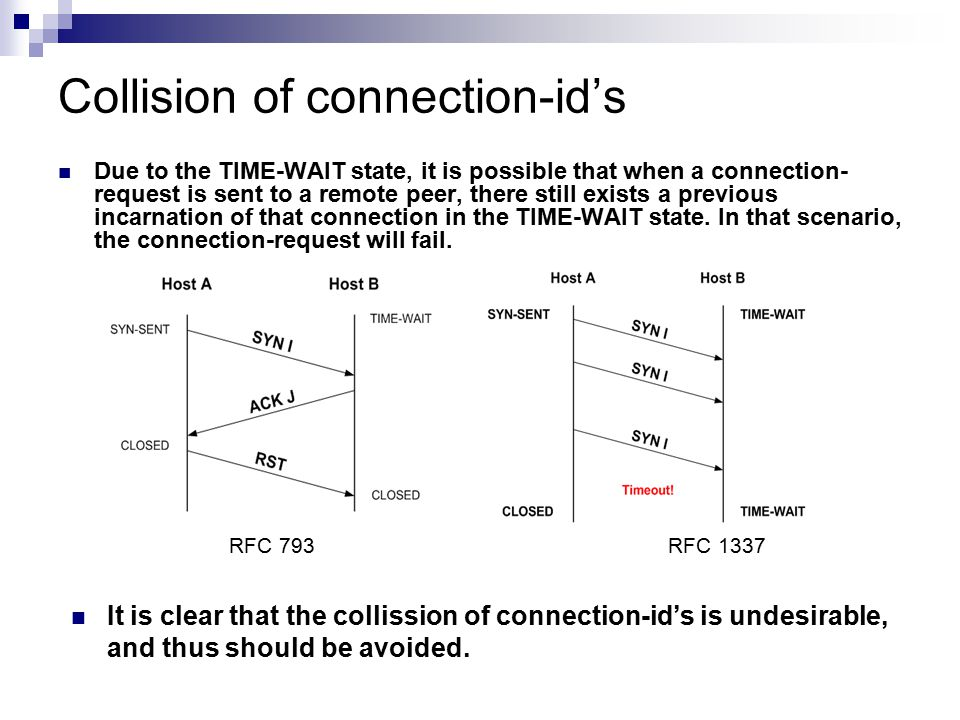 Collision of connection-id's