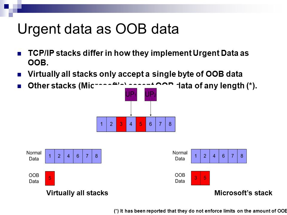 Urgent data as OOB data TCP/IP stacks differ in how they implement Urgent Data as OOB. Virtually all stacks only accept a single byte of OOB data.