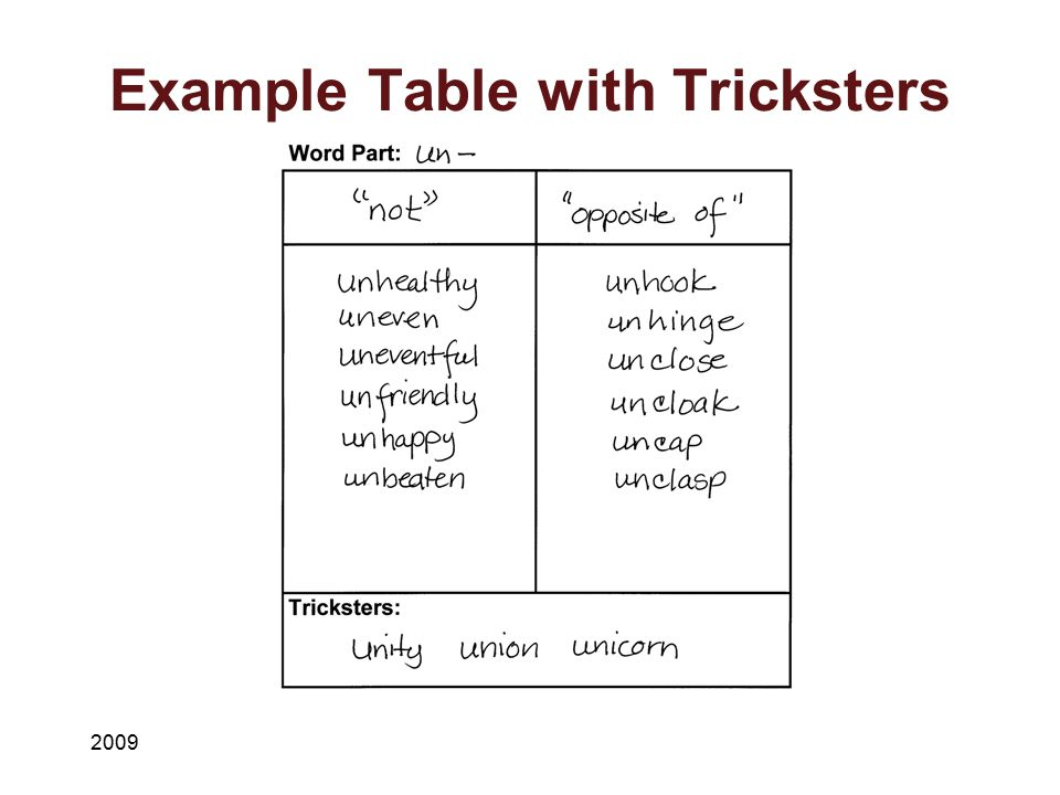 Example Table with Tricksters