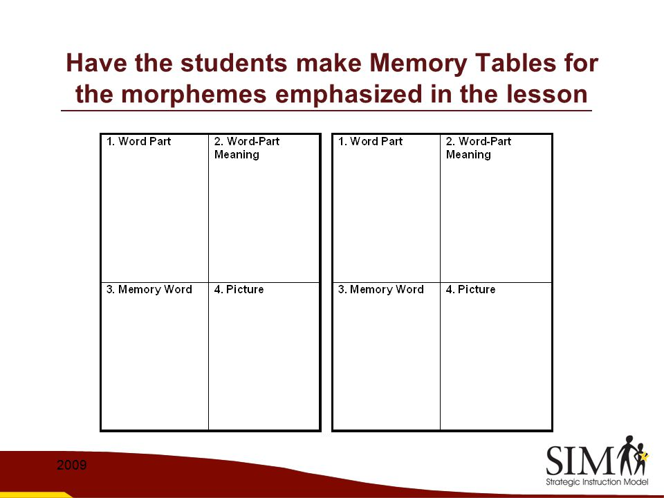 Have the students make Memory Tables for the morphemes emphasized in the lesson
