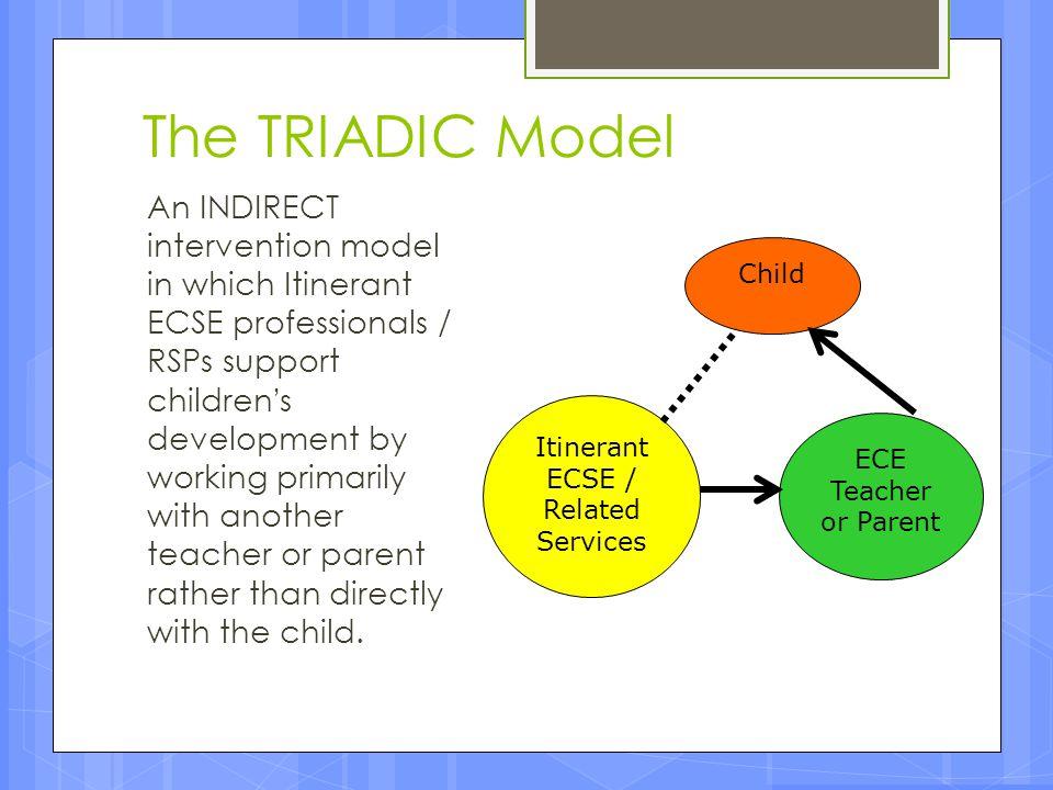 The TRIADIC Model
