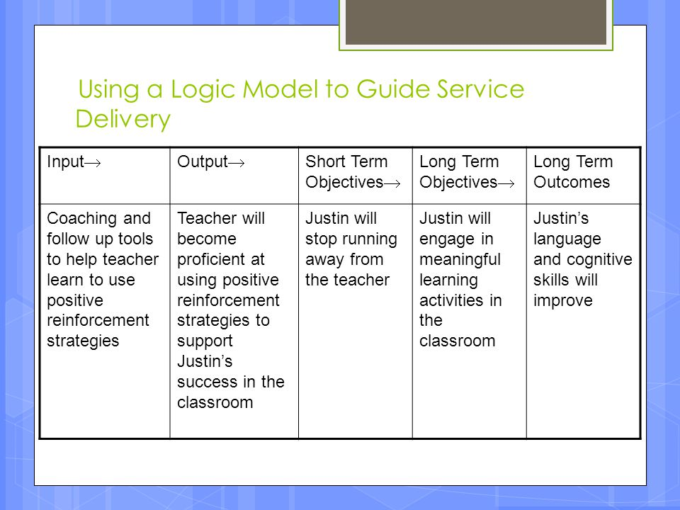 Using a Logic Model to Guide Service Delivery