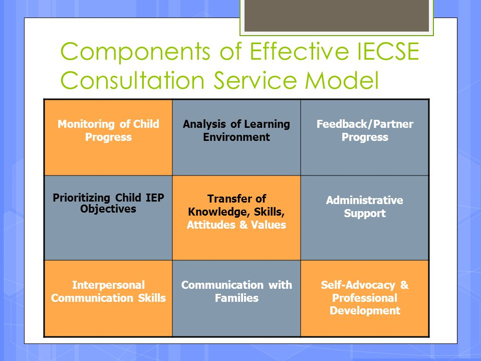 Components of Effective IECSE Consultation Service Model