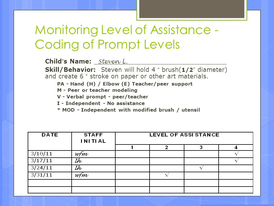 Monitoring Level of Assistance - Coding of Prompt Levels