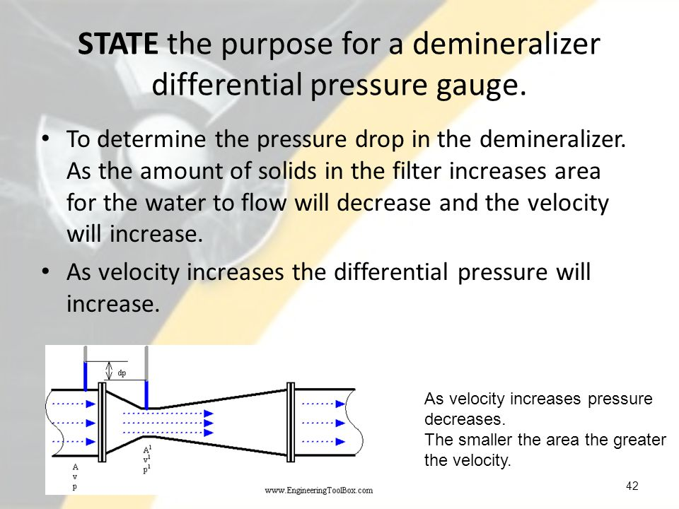 STATE the purpose for a demineralizer differential pressure gauge.