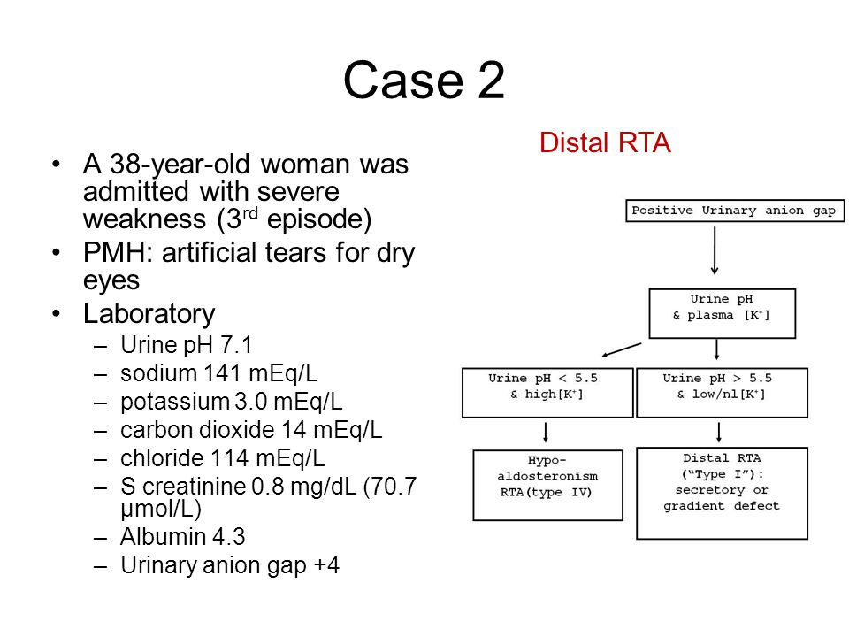 Case 2 Distal RTA. A 38-year-old woman was admitted with severe weakness (3rd episode) PMH: artificial tears for dry eyes.