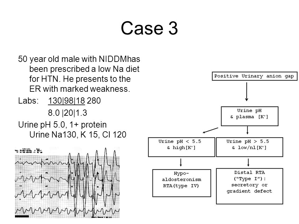 Case 3 50 year old male with NIDDMhas been prescribed a low Na diet for HTN. He presents to the ER with marked weakness.