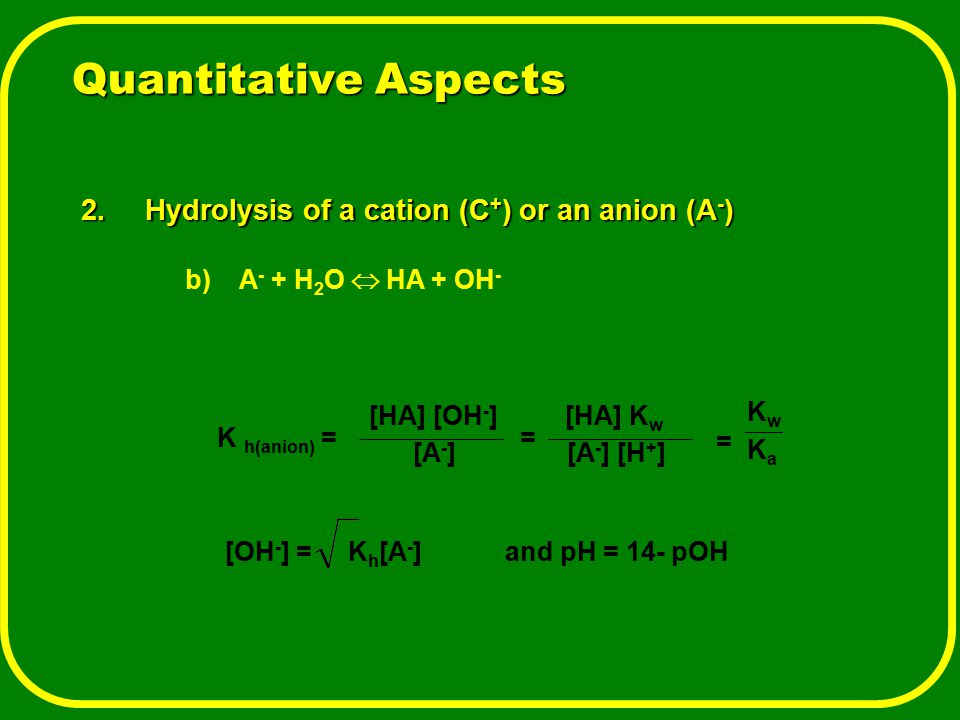 Quantitative Aspects Hydrolysis of a cation (C+) or an anion (A-)