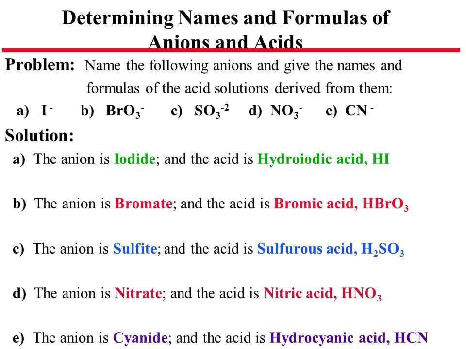 Determining Names and Formulas of Anions and Acids