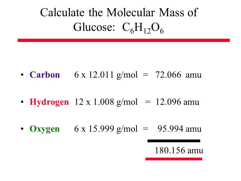 Calculate the Molecular Mass of Glucose: C6H12O6