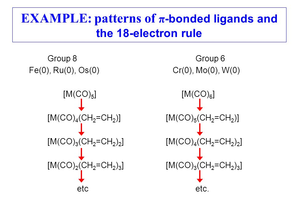 EXAMPLE: patterns of π-bonded ligands and the 18-electron rule